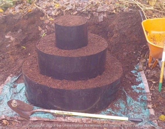 Cubic Foot Gardening